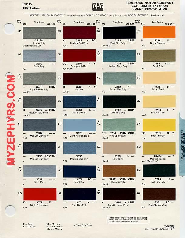 Ford Paint Colors >> Paint Chips 2