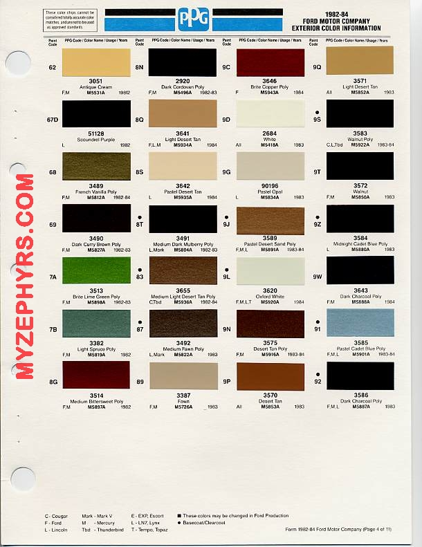 1982-1983 ford paint chips 1983