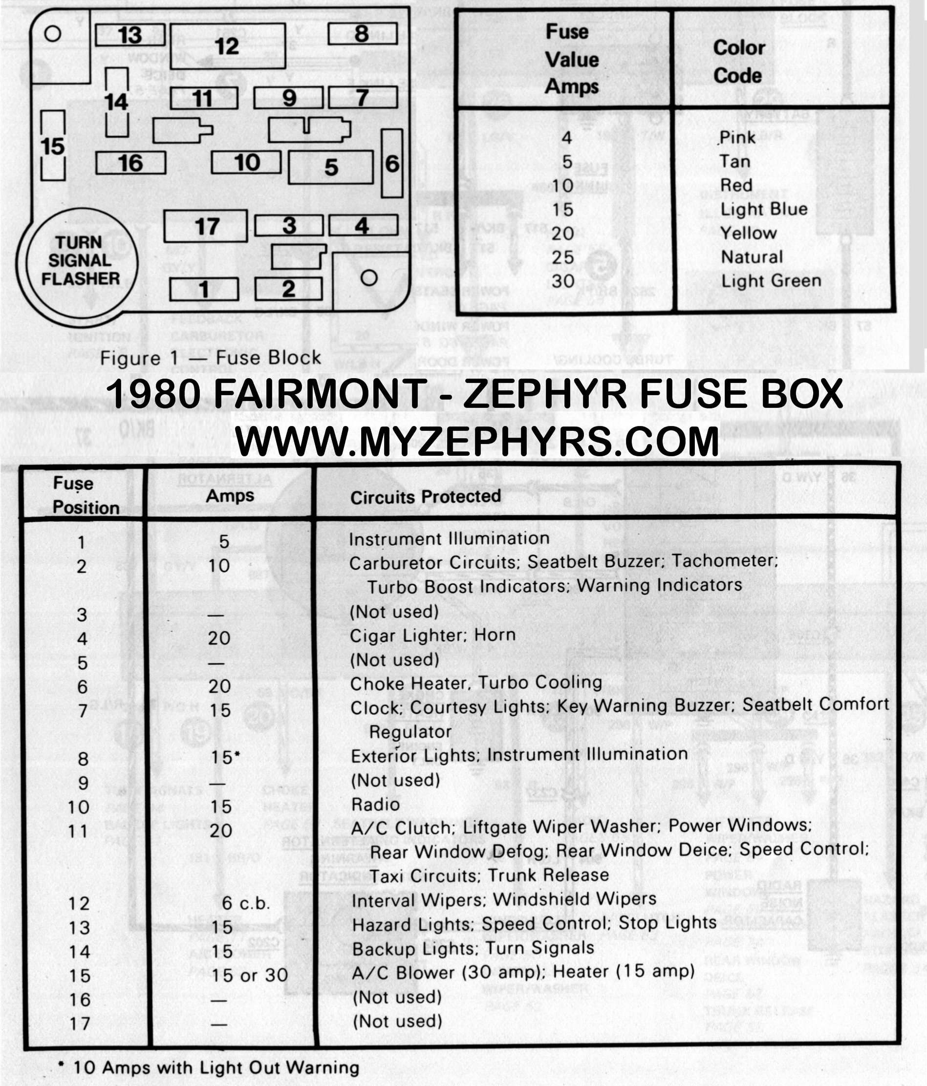 1981 Mustang Fuse Box Wiring Diagram Experts 2007 Panel Books Of U2022 68