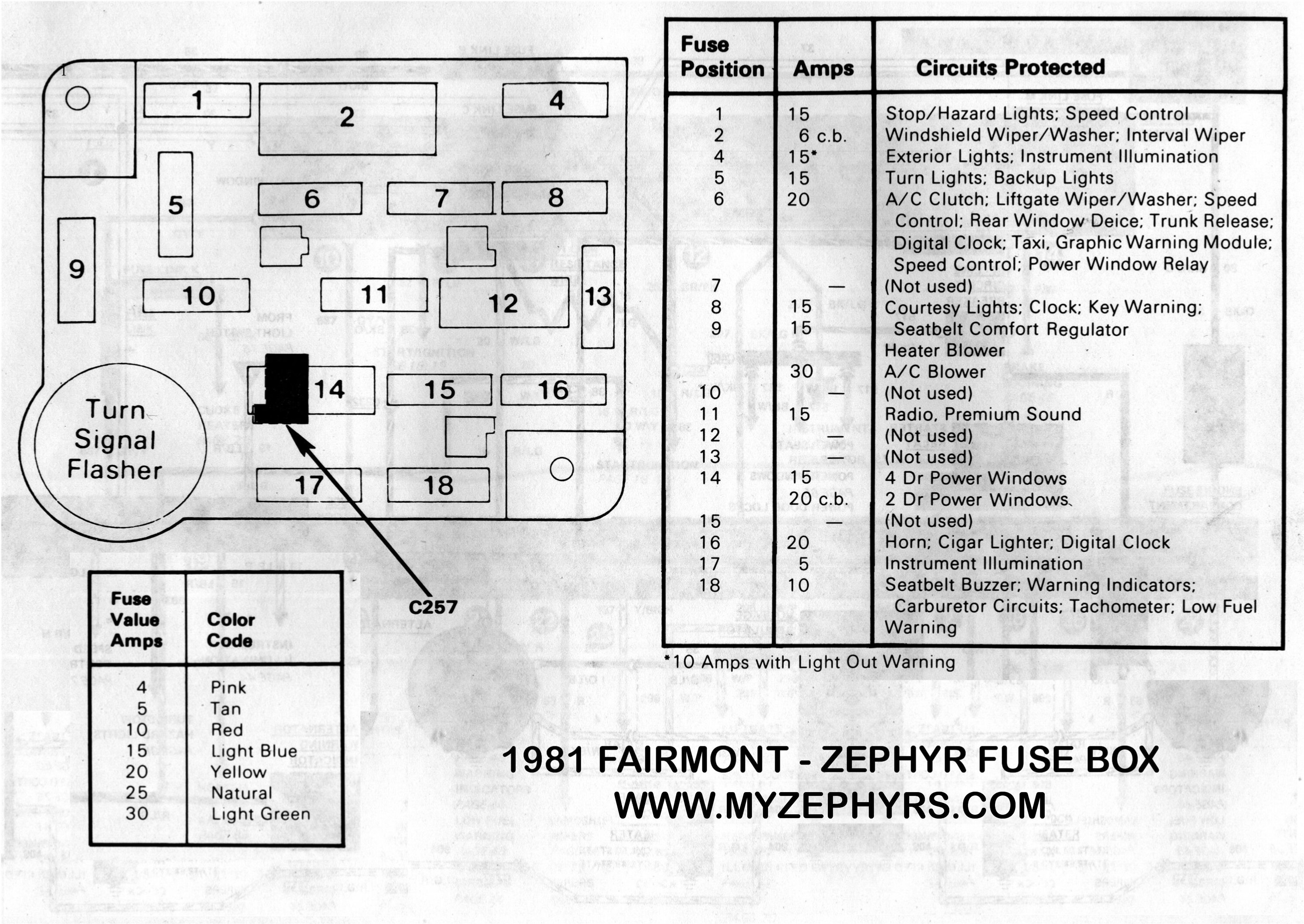 06 zephyr fuse diagram fuse box 06 f750 fuse diagram