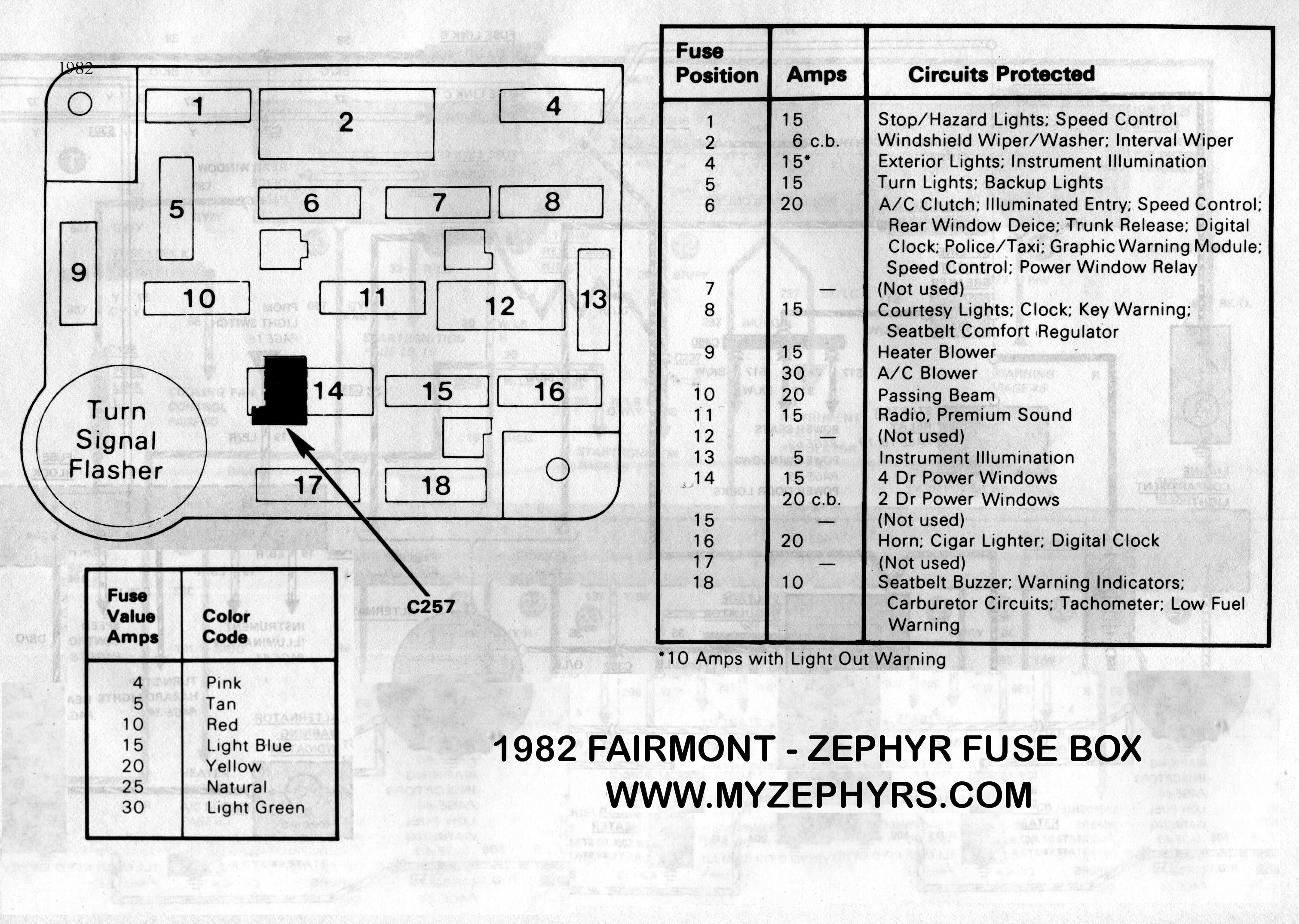 1981 Mustang Fuse Box Wiring Diagram Third Level 79 Panel Simple Post 2002